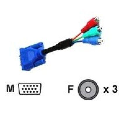 Adaptateur Composante / VGA